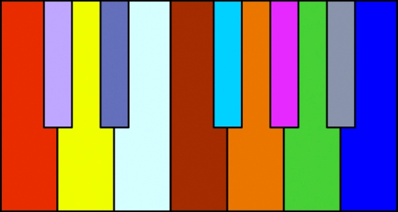 Relación entre colores y notas para Scriabin.